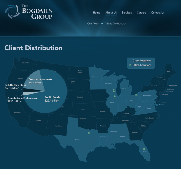The Bogdahn Group Client Distribution page features an engaging infographic which shows both geographic and industry presence.